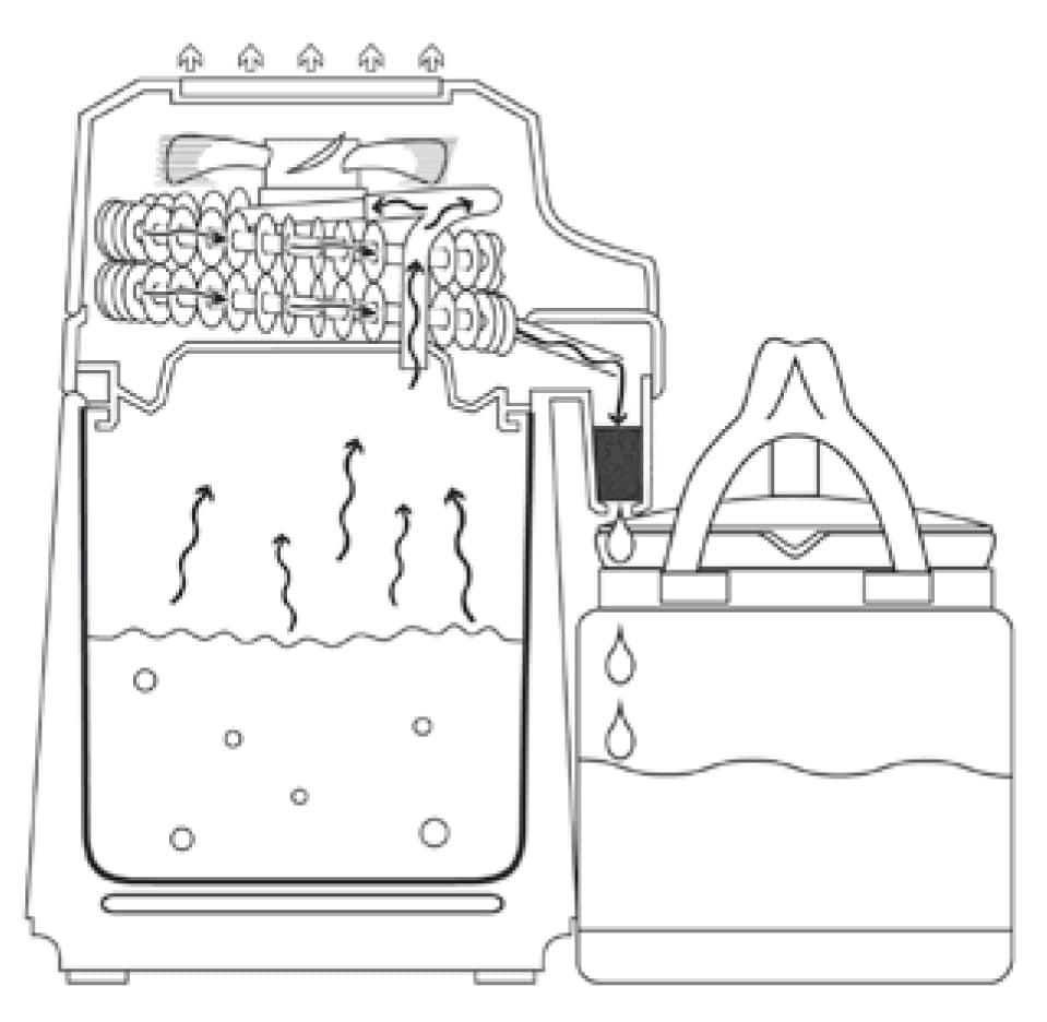 schéma distillateur